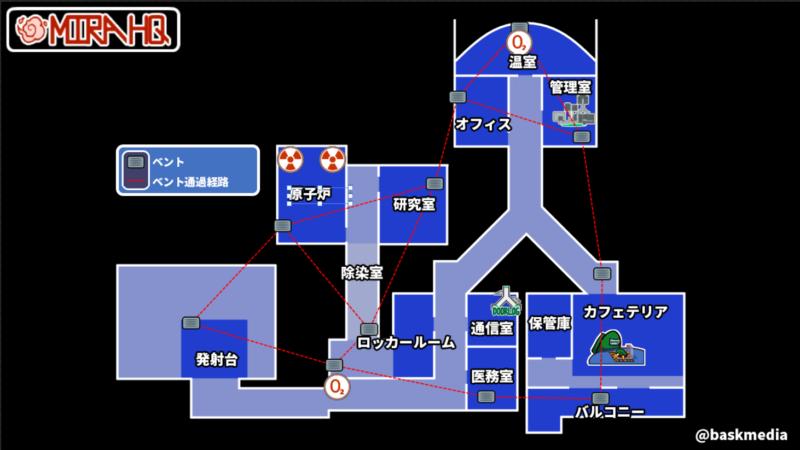 【AmongUs】MIRA_HQ(ミラ・エイチキュー)日本語訳マップ【日本語】