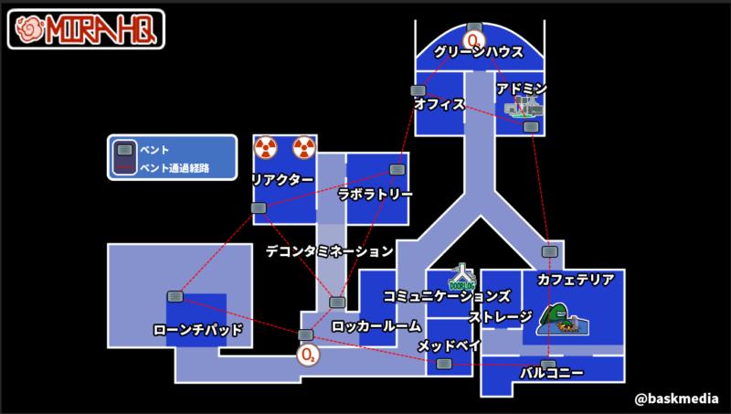 【AmongUs】MIRA_HQ(ミラ・エイチキュー)日本語訳マップ【英語】