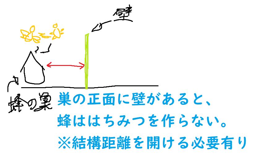 【Valheim】「蜂の巣」の設置方法