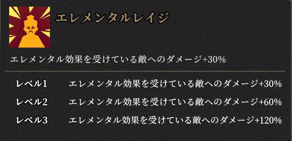【Gunfire Reborn】エレメンタルレイジ