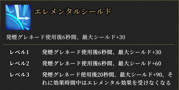 【Gunfire Reborn】エレメンタルシールド